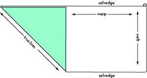 Fabric_terminology_medium