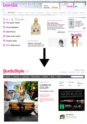 Burdafashionblog2_medium