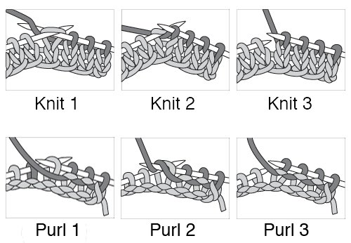 How To Purl Stitches In Knitting : Fashion, Sewing Patterns, Inspiration, Community, and Learning BurdaStyle.com