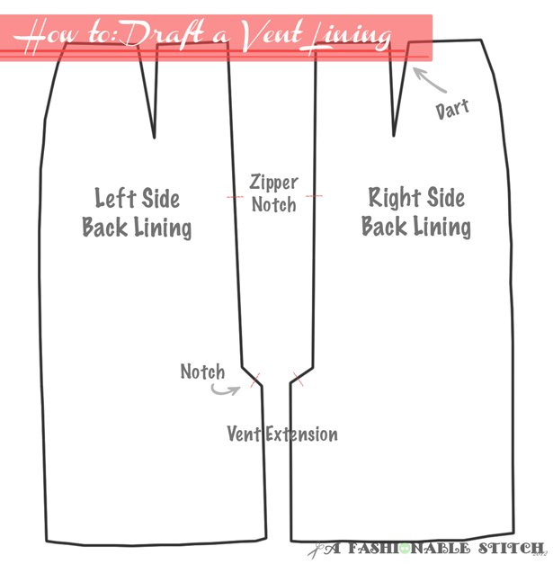 How to: Draft a Vent Lining – Learning Sewing | BurdaStyle.com